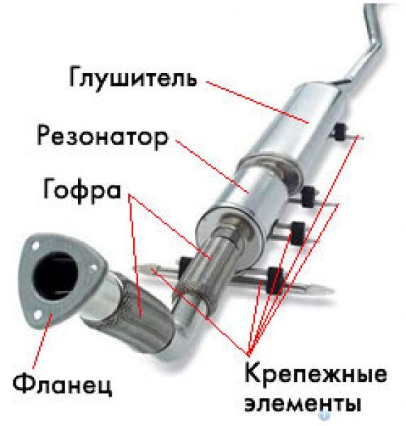 Резонатор