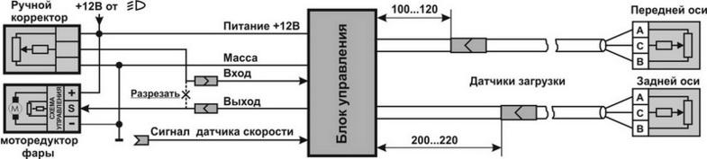 Установка электромеханического автокорректора