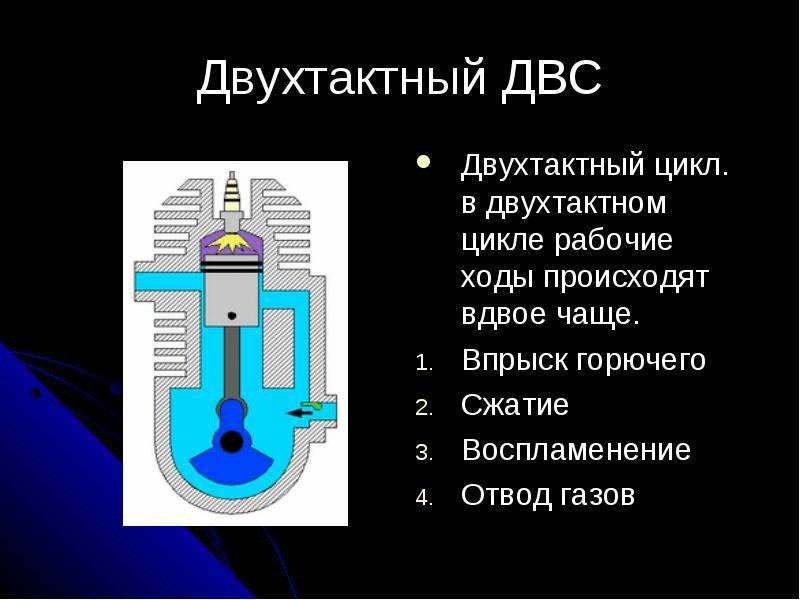 Двигатель внутреннего сгорания своими руками фото