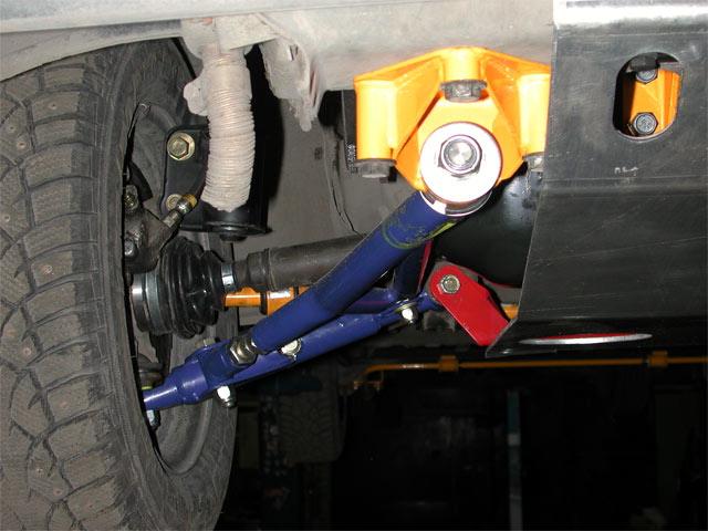 Как самому проверить подвеску автомобиля