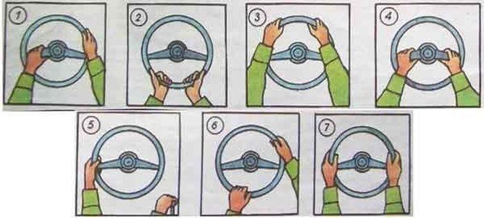 Как правильно держать руль фото