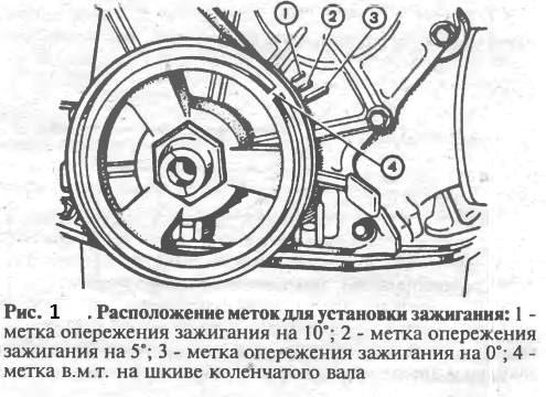 существует как установить угол опережения на двигателе д 144 знаете какую