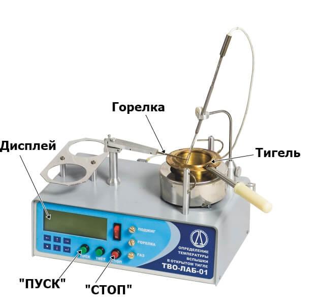 Оборудование для определения температуры вспышки масла