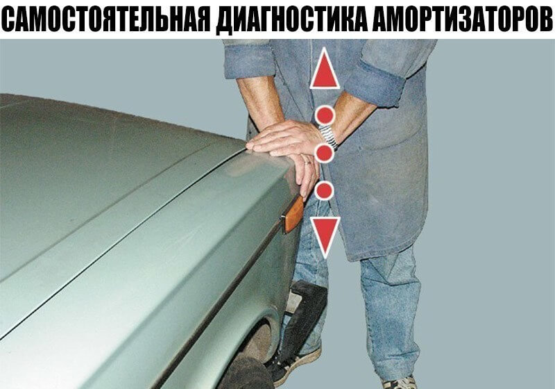 Проверка амортизаторов