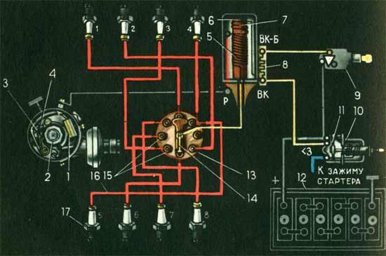 Проверка механики зажигания