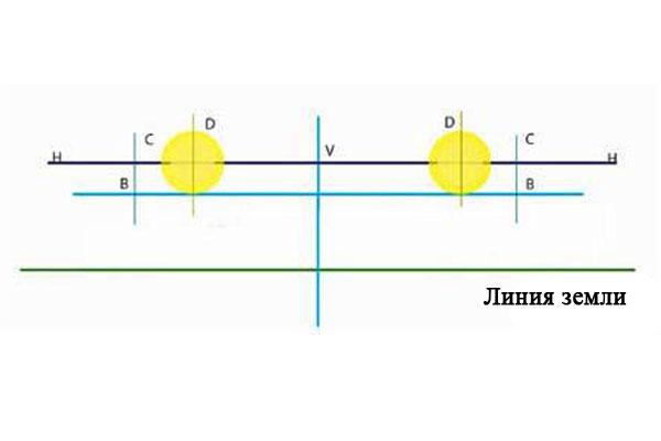 Как сделать регулировку света