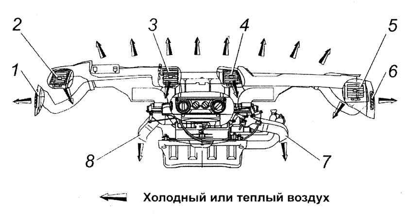Отопительная система газель схема