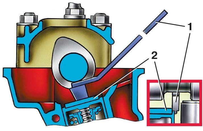 Регулировка зазоров клапанного механизма