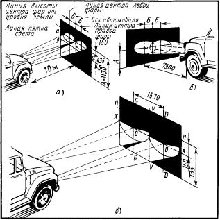 Регулировка оптики грузовых автомобилей