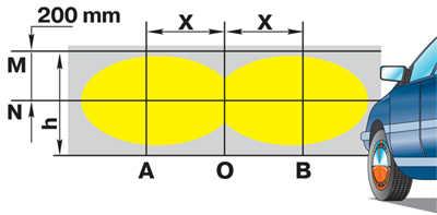 Схема регулировки противотуманных фар фото 183