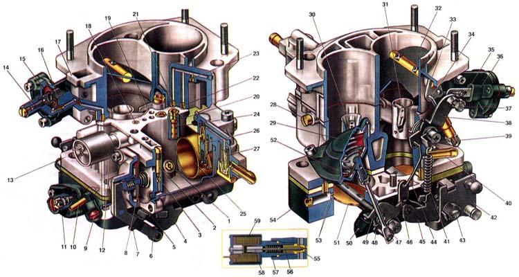 Настройка карбюратора ВАЗ-2106