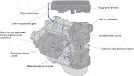 Система вентиляции картерных газов