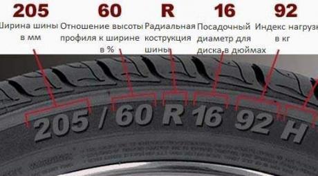 Маркировка шин легковых автомобилей