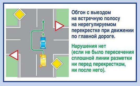 Обгон на перекрестке по главной дороге штраф