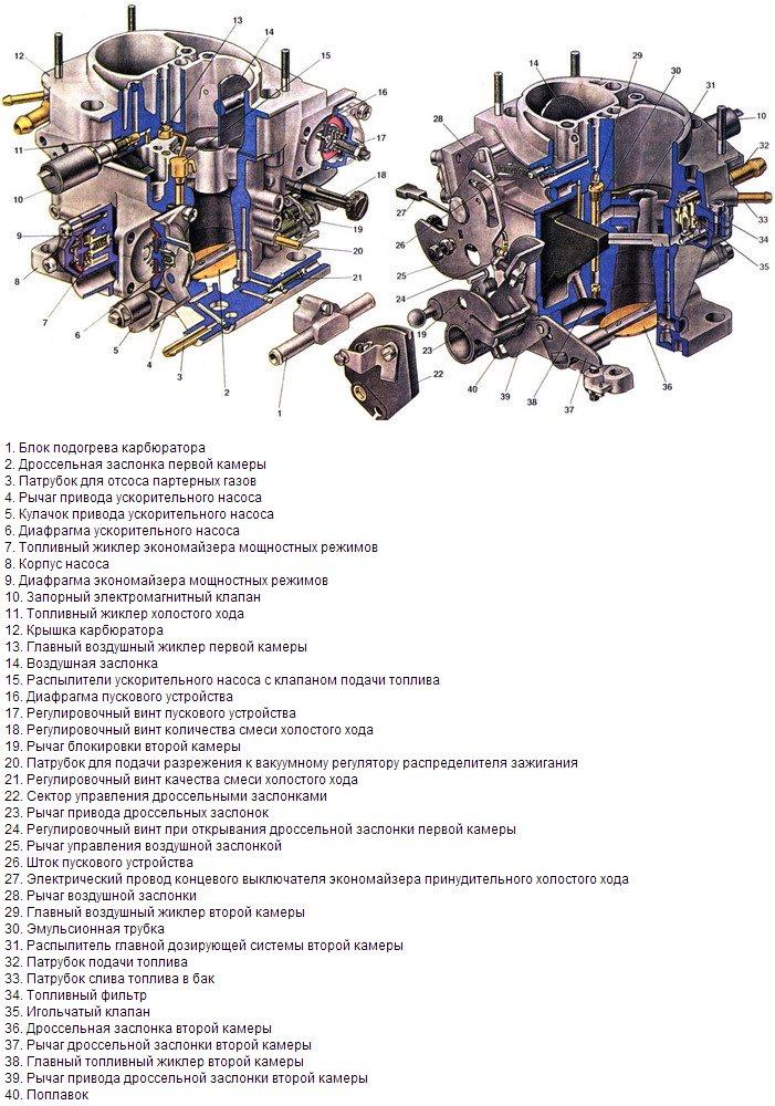 Регулировка карбюратора Солекс 21083