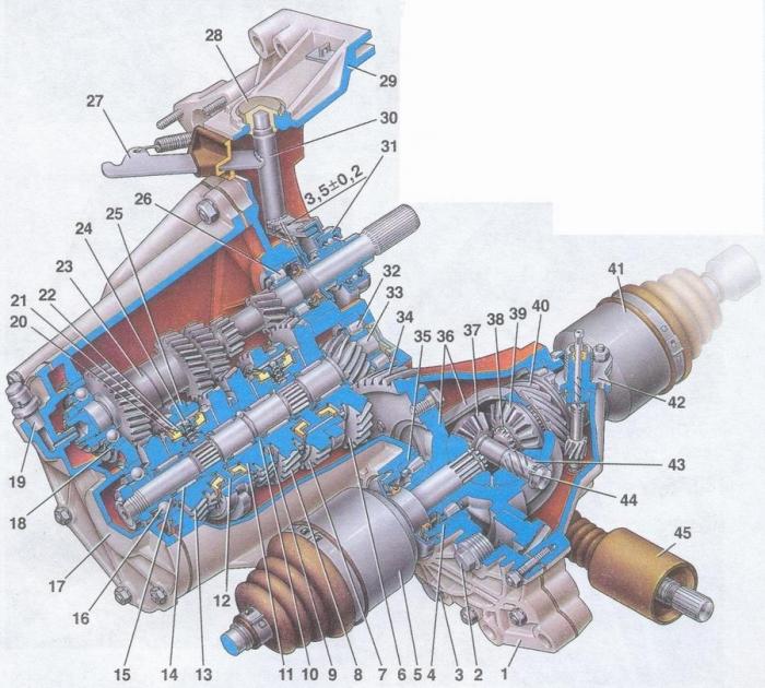 Схема коробки передач ВАЗ 2109
