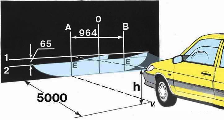 Схема разметки экрана