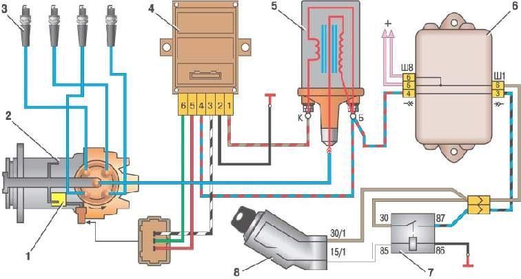 Система зажигания ВАЗ 21099