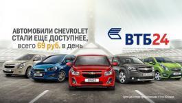 Автокредиты ВТБ 24