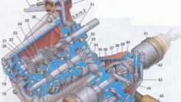 Схема коробки передач «ВАЗ 2109»