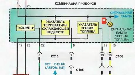 Электросхемы автомобиля