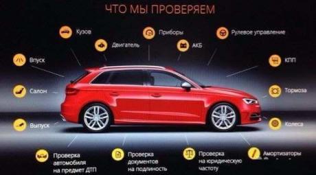 Как проверить подержанный авто
