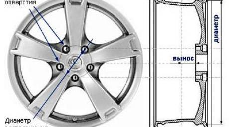Обозначение или маркировка колесных дисков