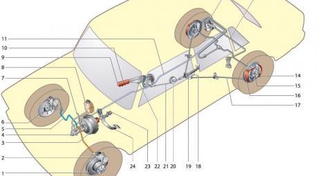 Тормозная система «ВАЗ 2107»