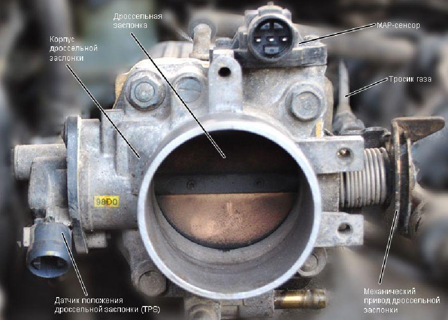 Дроссельная заслонка инжекторного мотора
