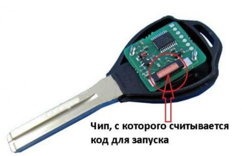 Где расположен чип ключа иммобилайзера