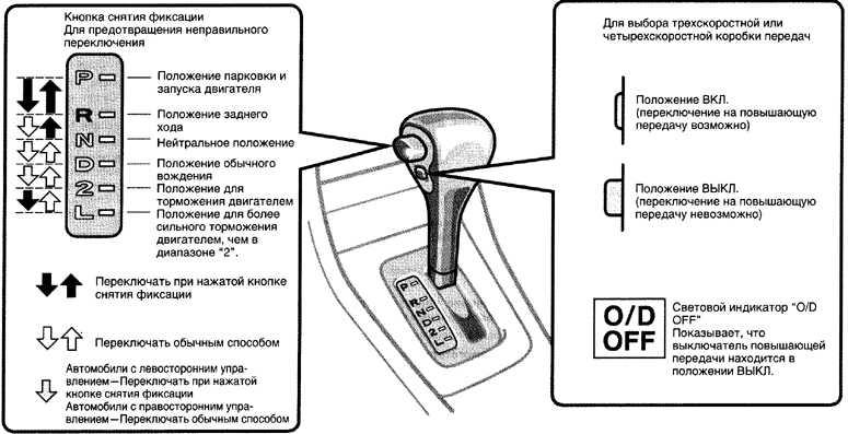 Инструкция по работе автоматической коробке передач