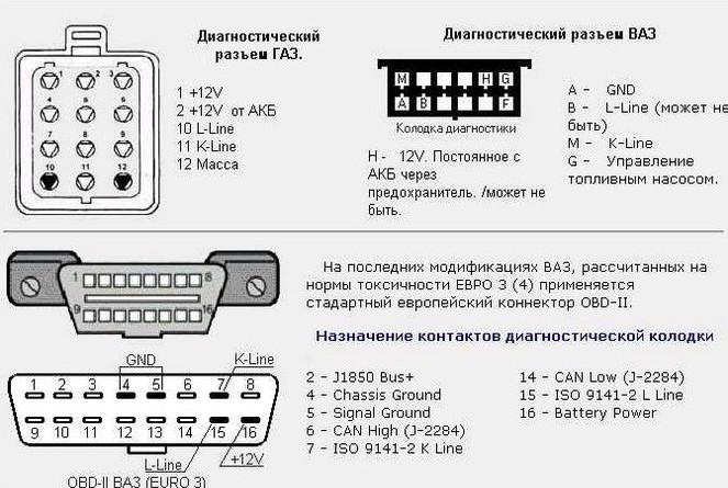 K-line адаптер для диагностики авто