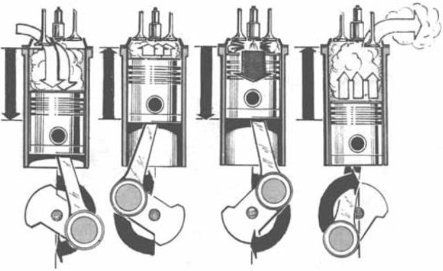 Как повысить компрессию в двигателе