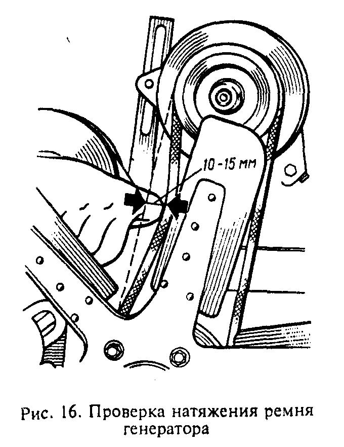 Как проверить натяжение ремня генератора