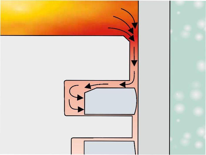 Как работают поршневые компрессионные кольца