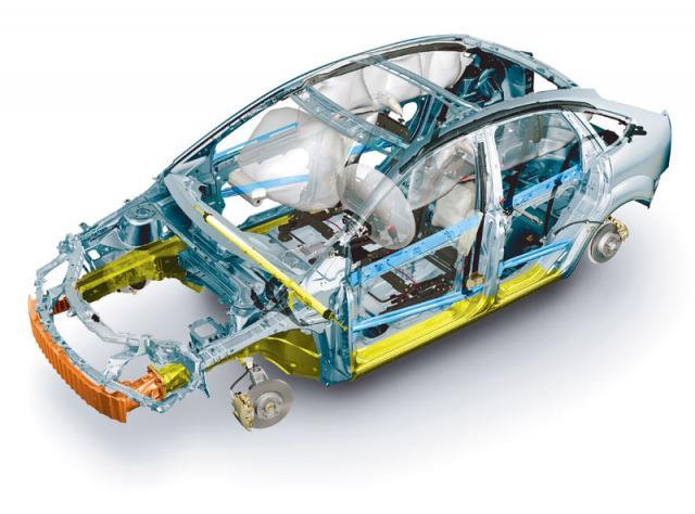 Как разобрать кузов автомобиля