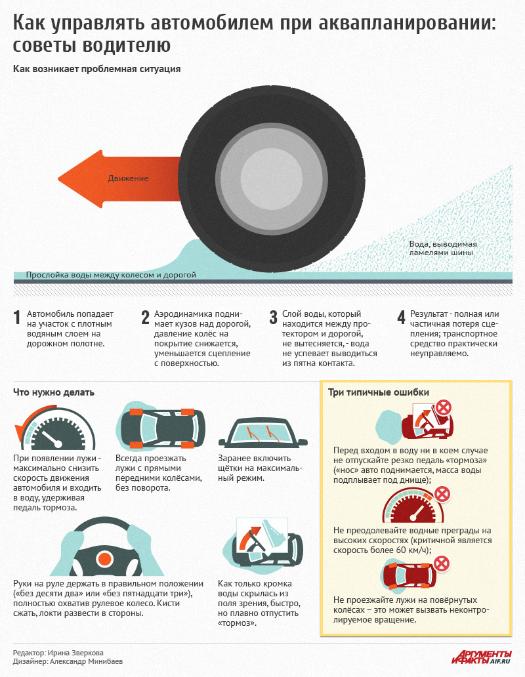 Как управлять авто при аквапланировании
