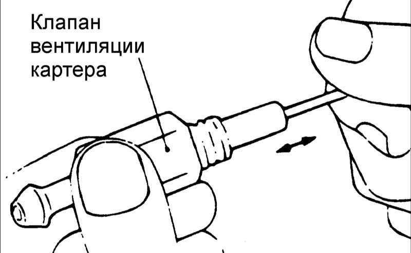Клапан принудительной вентиляции картера