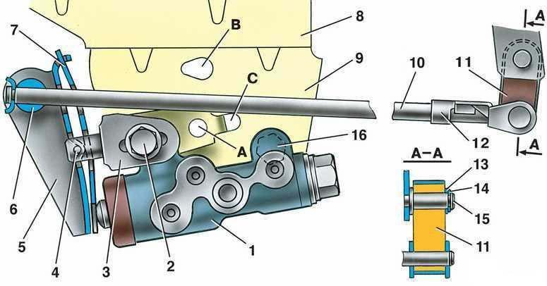 Конструкция регулятора давления тормозов