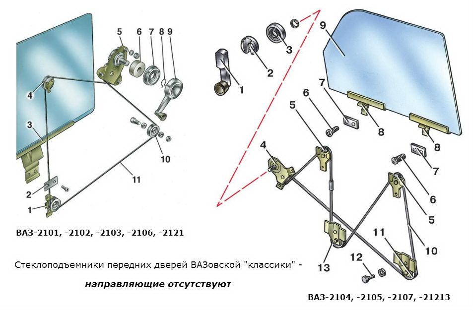 Конструкция стеклоподъемников ВАЗ классика