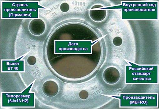Маркировка автомобильных дисков