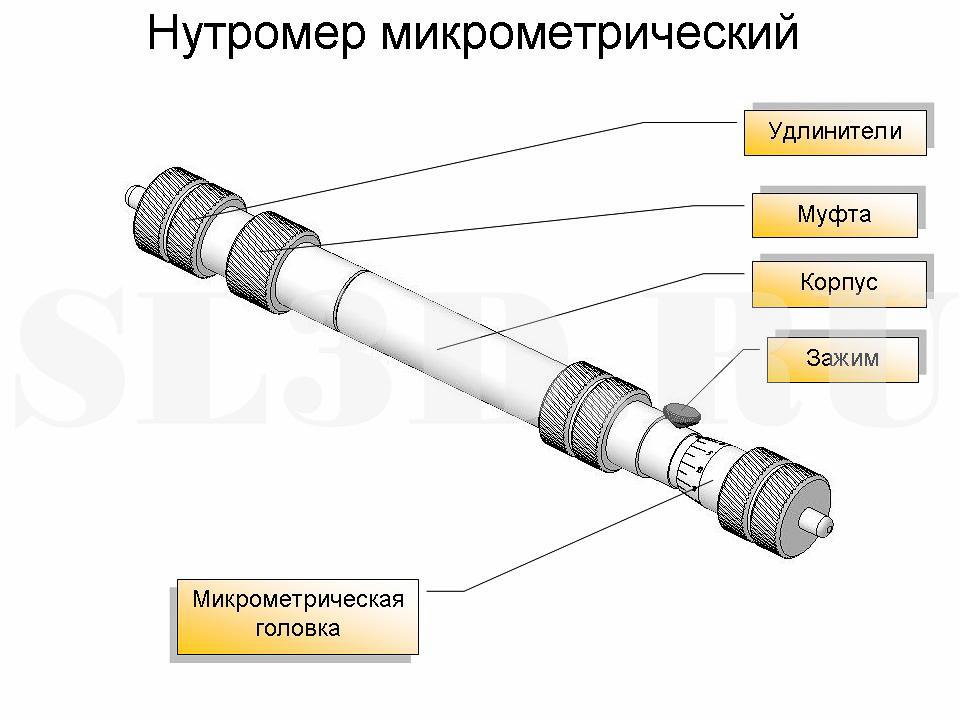 Нутромер микрометрический