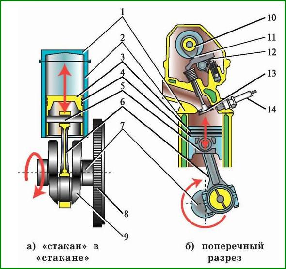 Одноцилиндровый бензиновый ДВС