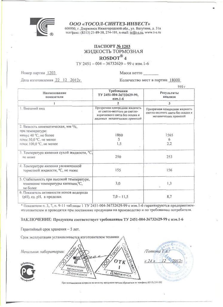 Паспорт тормозной жидкости с основными характеристиками