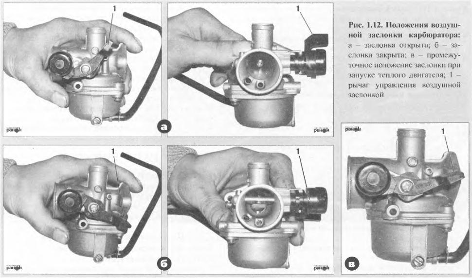 Положение воздушной заслонки при пуске холодного двигателя