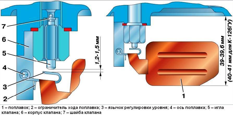 Проверка и регулировка поплавковой камеры карбюратора