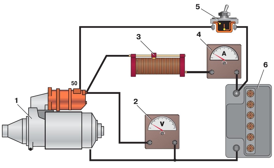 Схема соединений для измерения стартера на стенде