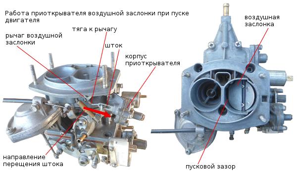 Воздушная заслонка применяется для облегчения запуска двигателя