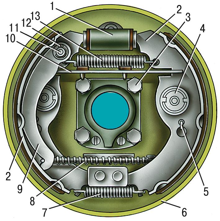 регулировки стояночного тормоза для автомобилей с барабанными тормозными механизмами задней колесной пары.