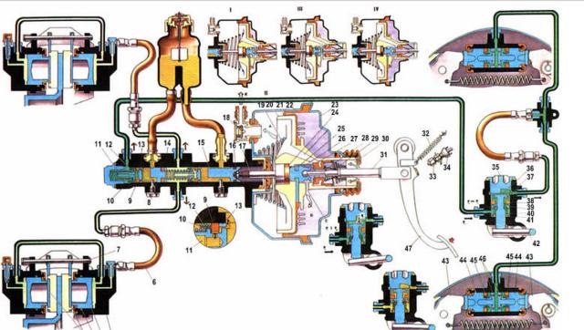 Ремонт тормозной системы ВАЗ 2107